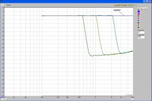 Wykres LPF 2