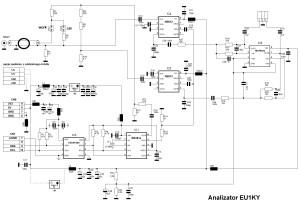 AnalizatorEU- FCS