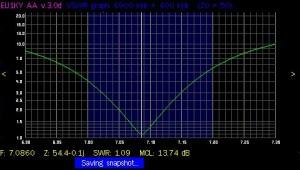 SWR-7Mh
