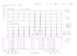 IMD - 14 MHz