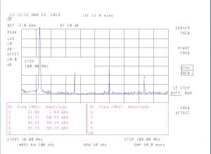 LPF 21 M nowy