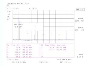 LPF 24 Mhz