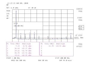 LPF 7 Mhz - 2