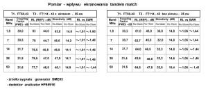 Tabela FT50-43 FT114-43 porówm ekra 2