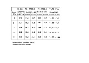 Tabela - dla FS-264